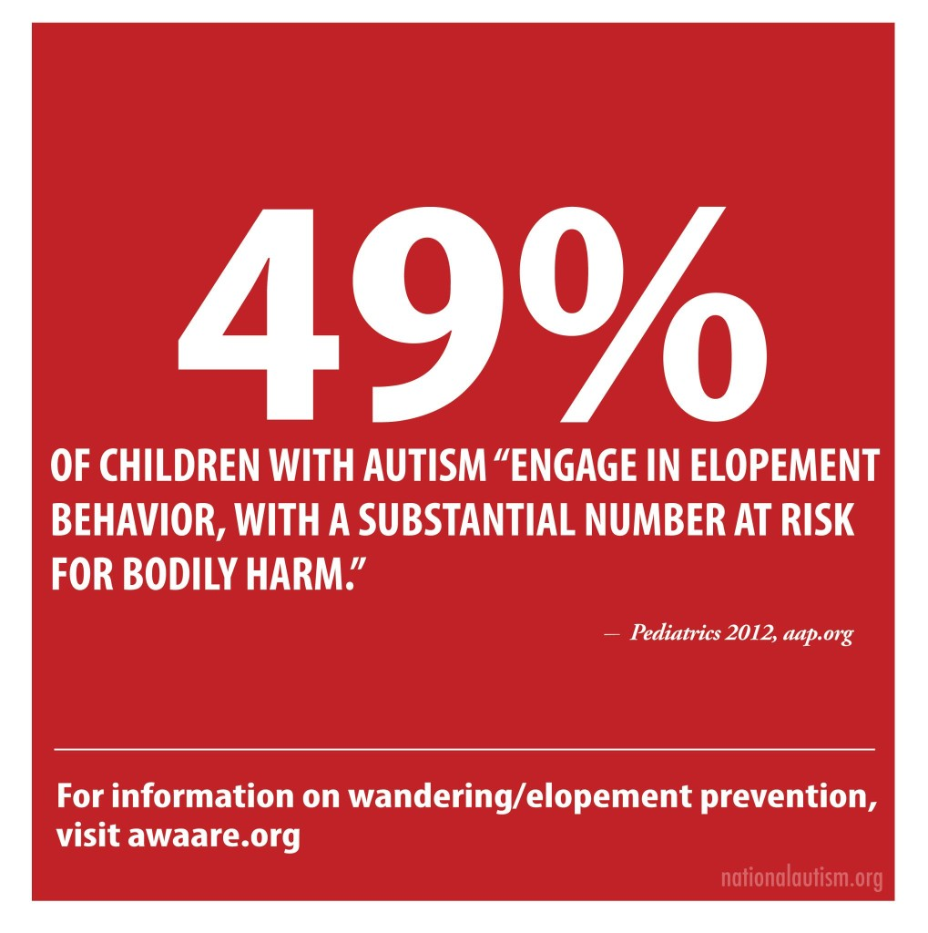Autism Plus Wandering >> Autism Safety And Wandering Down Syndrome With A Slice Of