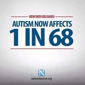 autism 1 in 68