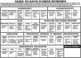 bach flower chart 2