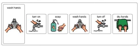 handwashing routine