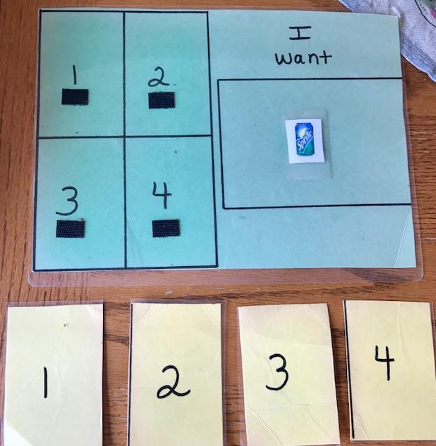 Task Two Strip