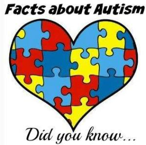 autism did you know