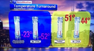 Chicago temp difference